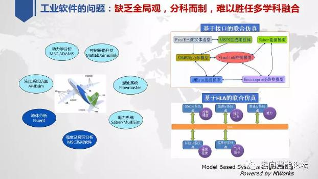 陈立平 关于中国工业软件技术创新与应用发展的思考