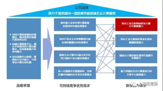 seo收录记录太少群排名优化软件吧seo职业qq网络优化软件-第1张图片-爱站屋博客