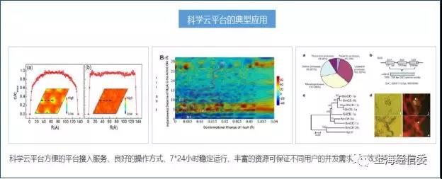 seo收录记录太少群排名优化软件吧seo职业qq网络优化软件-第2张图片-爱站屋博客